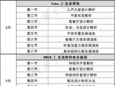 仕米干货,8位大师10个精品高端案例教学施工图下载